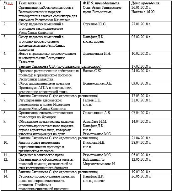 ПЛАН повышения квалификации январь-март 2018 года