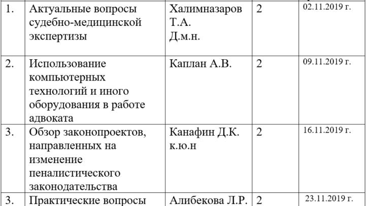 Курс занятий на ноябрь 2019 г.